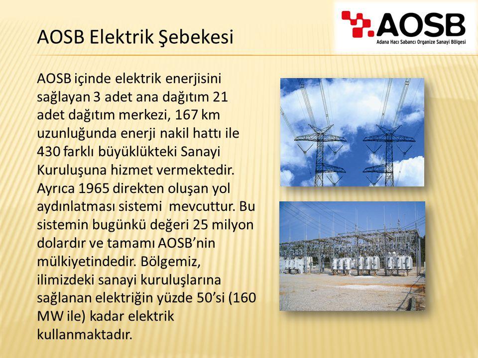 AOSB Elektrik Şebekesi