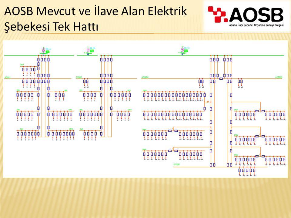 AOSB Mevcut ve İlave Alan Elektrik Şebekesi Tek Hattı