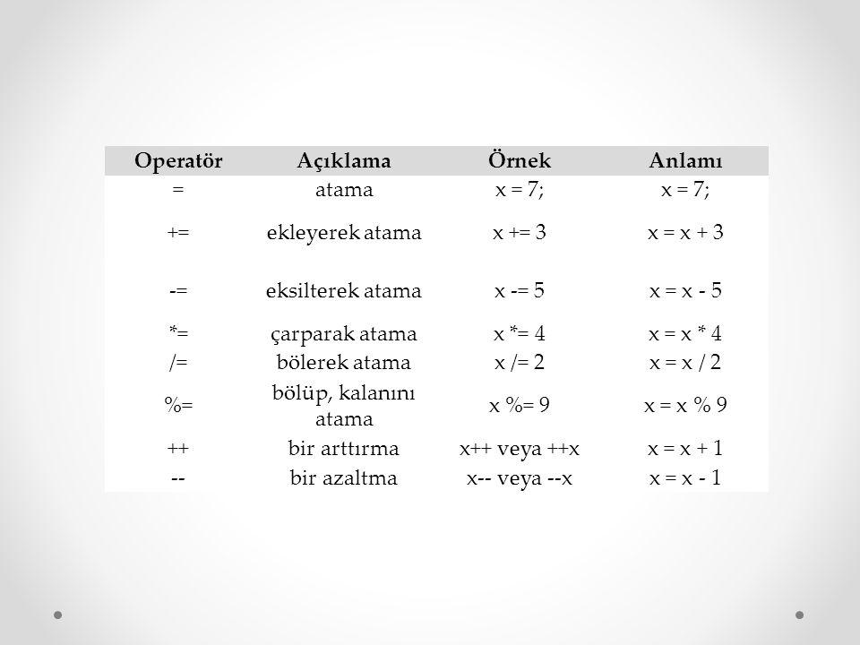 Operatör Açıklama. Örnek. Anlamı. = atama. x = 7; += ekleyerek atama. x += 3. x = x + 3. -=