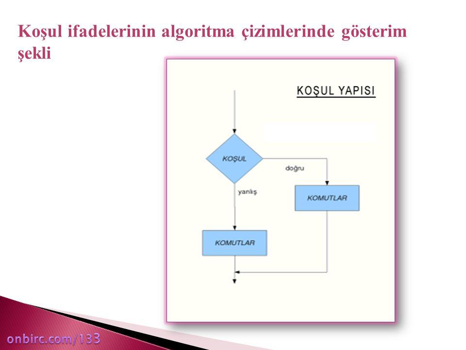 Koşul ifadelerinin algoritma çizimlerinde gösterim şekli