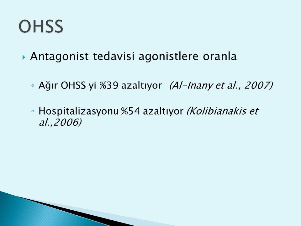 OHSS Antagonist tedavisi agonistlere oranla