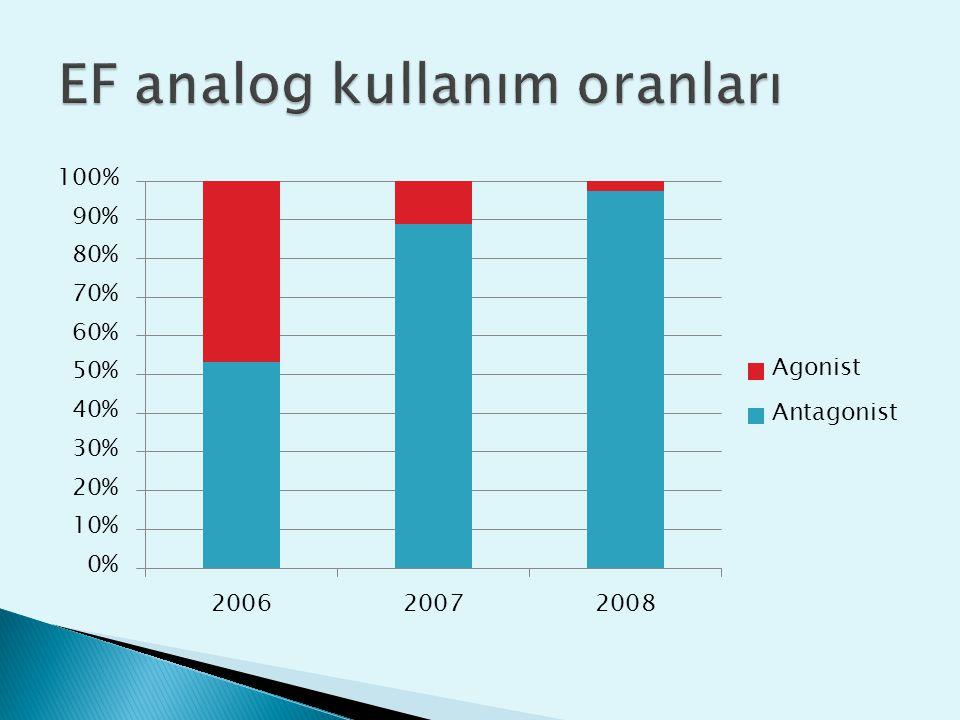 EF analog kullanım oranları