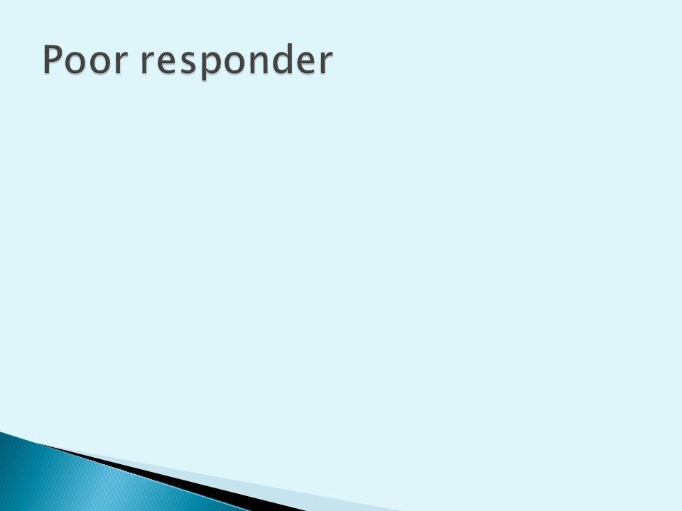 Poor responder