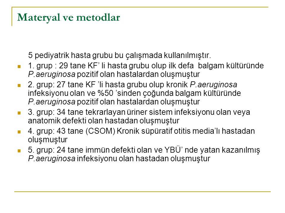 Materyal ve metodlar 5 pediyatrik hasta grubu bu çalışmada kullanılmıştır.