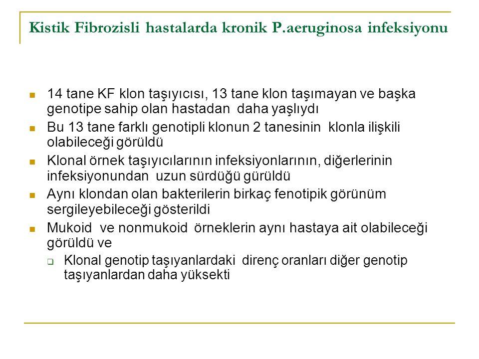 Kistik Fibrozisli hastalarda kronik P.aeruginosa infeksiyonu