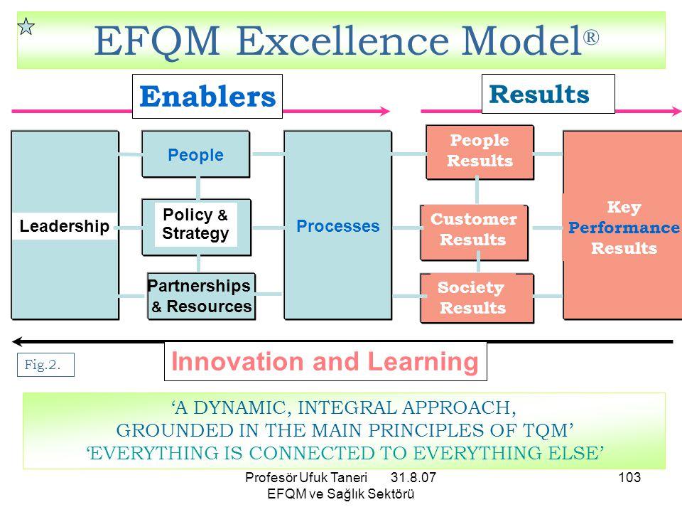 EFQM Excellence Model®
