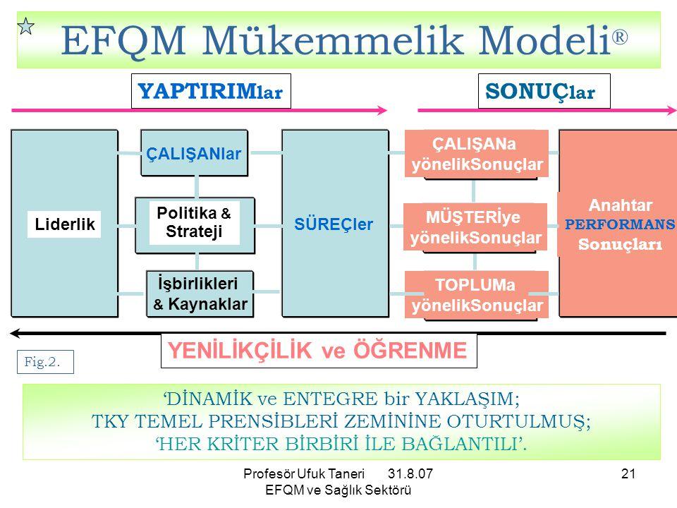 EFQM Mükemmelik Modeli®
