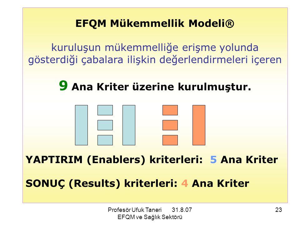 EFQM Mükemmellik Modeli® 9 Ana Kriter üzerine kurulmuştur.