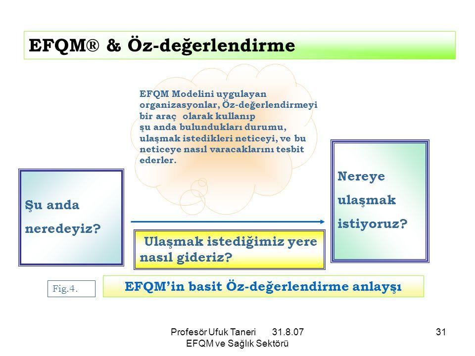 EFQM'in basit Öz-değerlendirme anlayşı