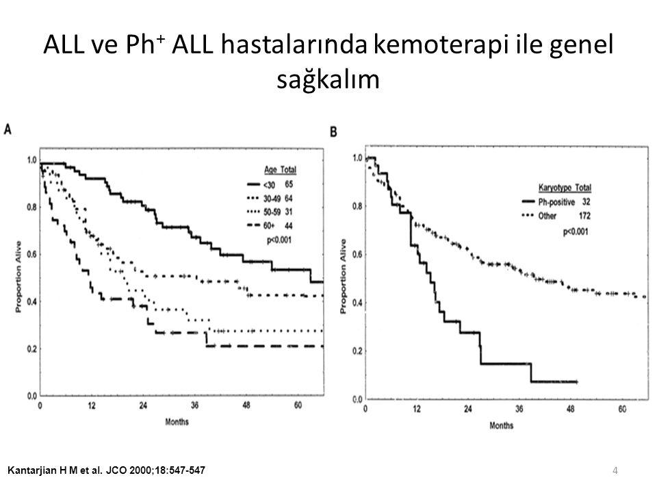 ALL ve Ph+ ALL hastalarında kemoterapi ile genel sağkalım