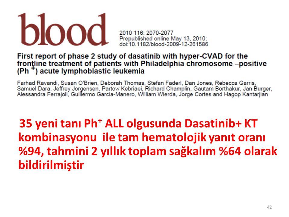 35 yeni tanı Ph+ ALL olgusunda Dasatinib+ KT kombinasyonu ile tam hematolojik yanıt oranı %94, tahmini 2 yıllık toplam sağkalım %64 olarak bildirilmiştir