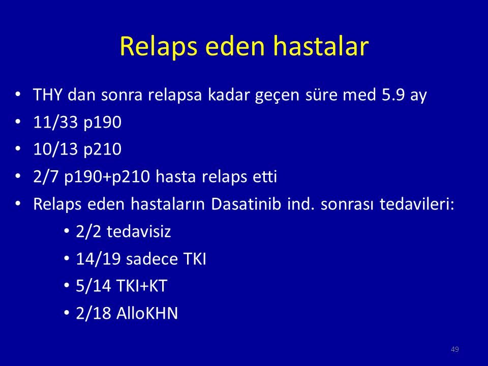 Relaps eden hastalar THY dan sonra relapsa kadar geçen süre med 5.9 ay