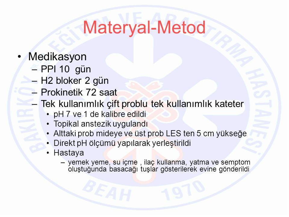 Materyal-Metod Medikasyon PPI 10 gün H2 bloker 2 gün
