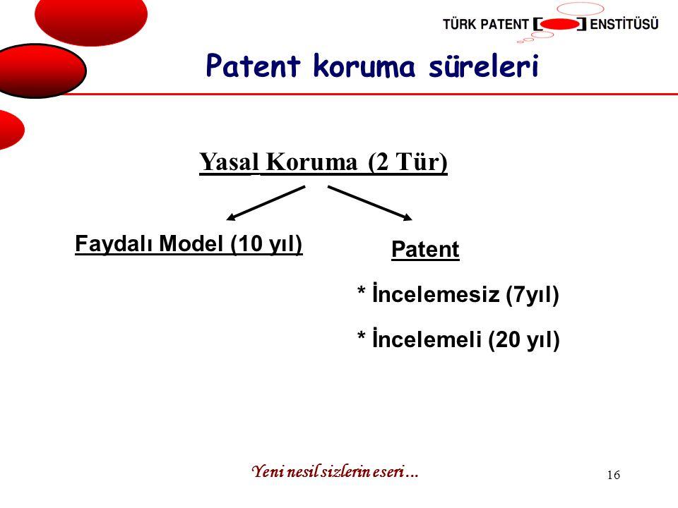 Patent koruma süreleri