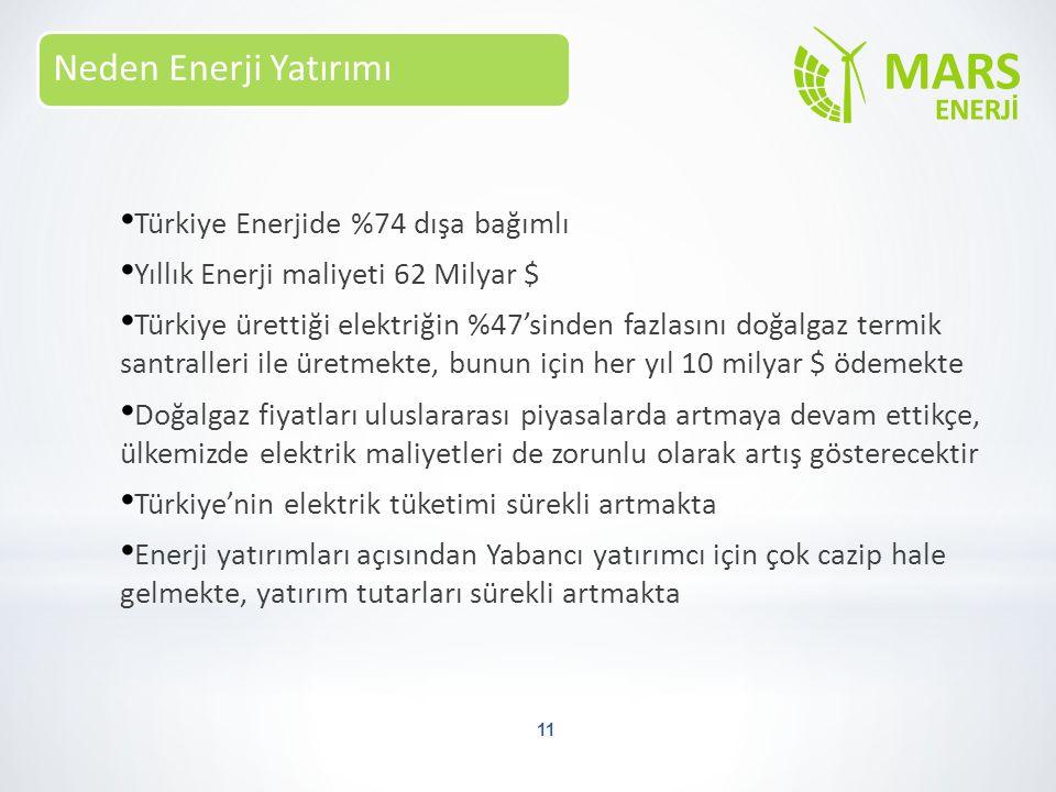 Neden Enerji Yatırımı Türkiye Enerjide %74 dışa bağımlı