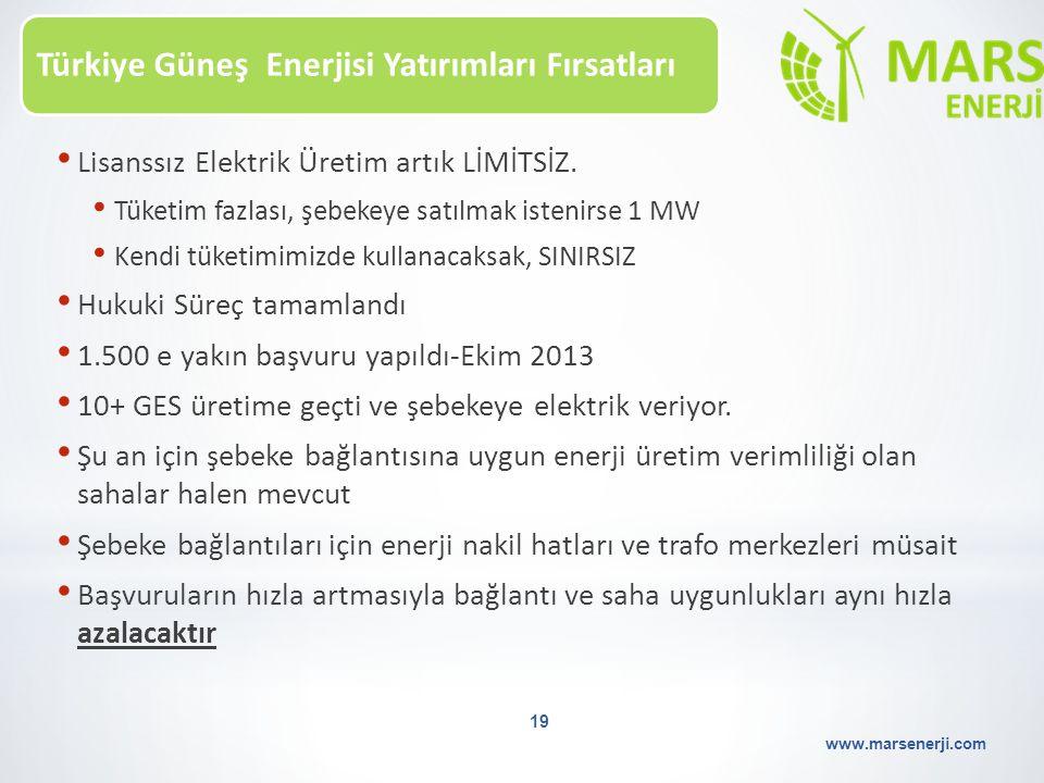 Türkiye Güneş Enerjisi Yatırımları Fırsatları
