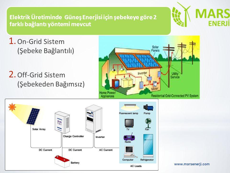 On-Grid Sistem (Şebeke Bağlantılı)
