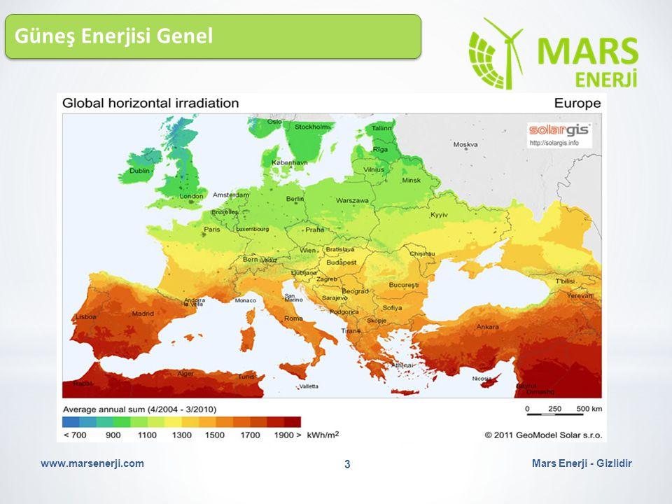 Güneş Enerjisi Genel www.marsenerji.com Mars Enerji - Gizlidir