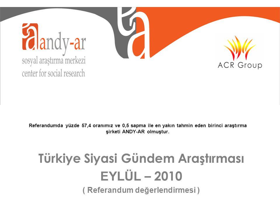 Türkiye Siyasi Gündem Araştırması ( Referandum değerlendirmesi )
