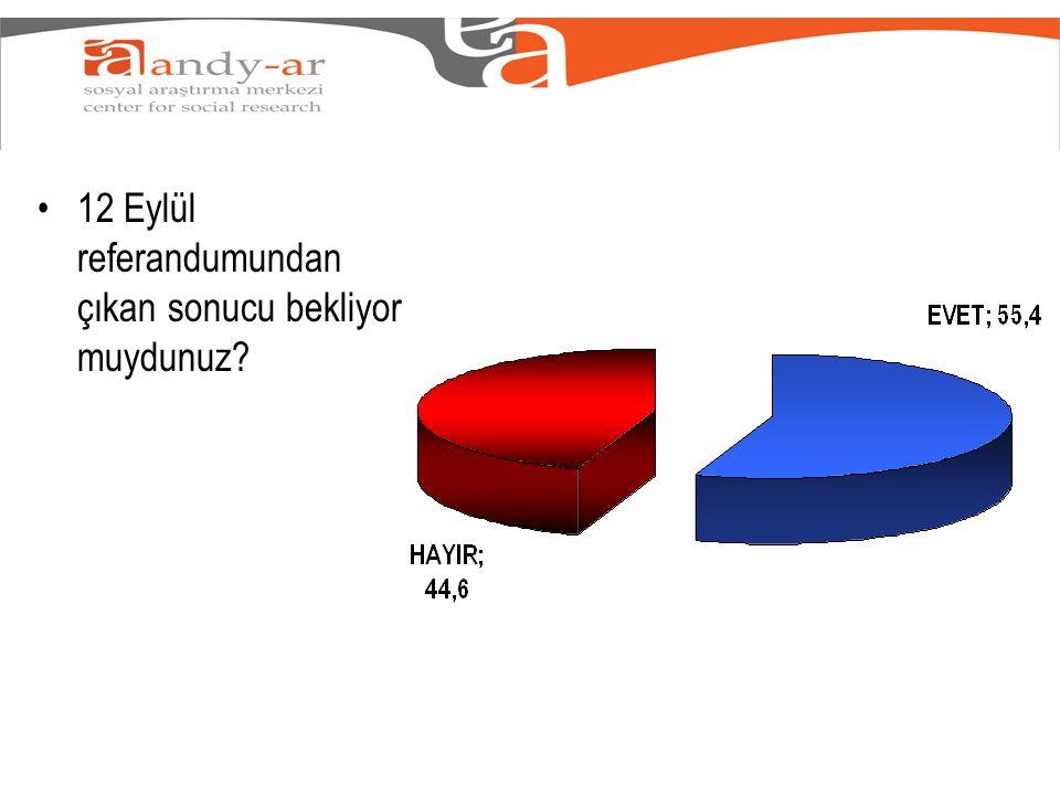 12 Eylül referandumundan çıkan sonucu bekliyor muydunuz