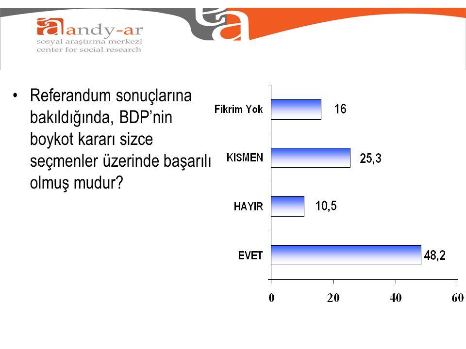 Referandum sonuçlarına bakıldığında, BDP'nin boykot kararı sizce seçmenler üzerinde başarılı olmuş mudur