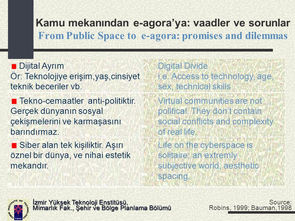Kamu mekanından e-agora'ya: vaadler ve sorunlar From Public Space to e-agora: promises and dilemmas