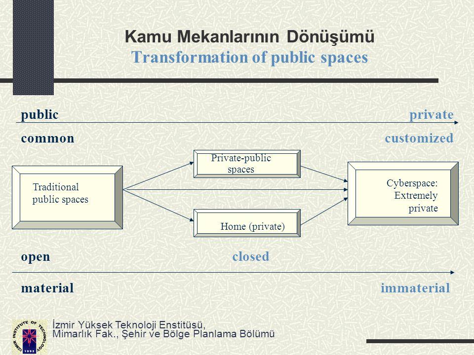 Kamu Mekanlarının Dönüşümü Transformation of public spaces