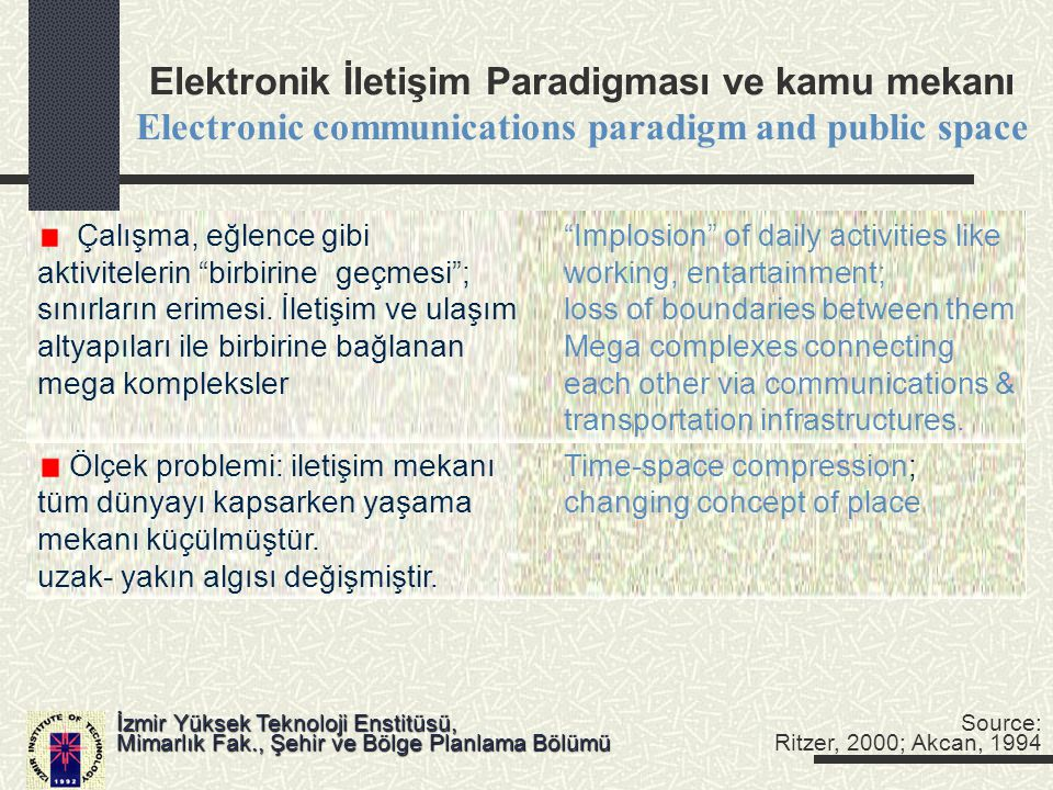 Elektronik İletişim Paradigması ve kamu mekanı Electronic communications paradigm and public space