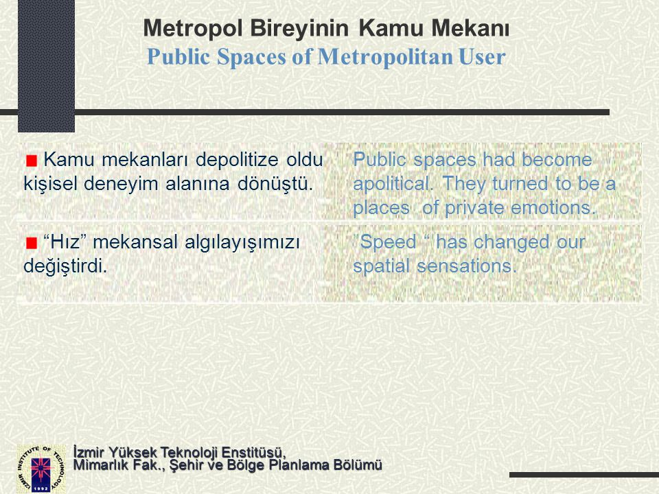 Metropol Bireyinin Kamu Mekanı Public Spaces of Metropolitan User