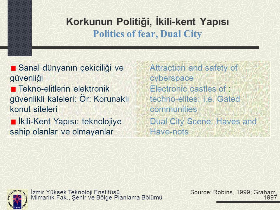 Korkunun Politiği, İkili-kent Yapısı Politics of fear, Dual City
