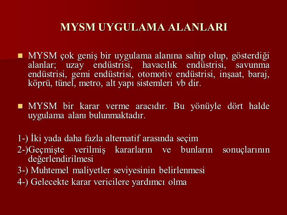 MYSM UYGULAMA ALANLARI