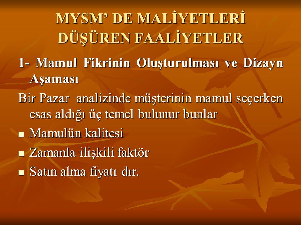 MYSM' DE MALİYETLERİ DÜŞÜREN FAALİYETLER