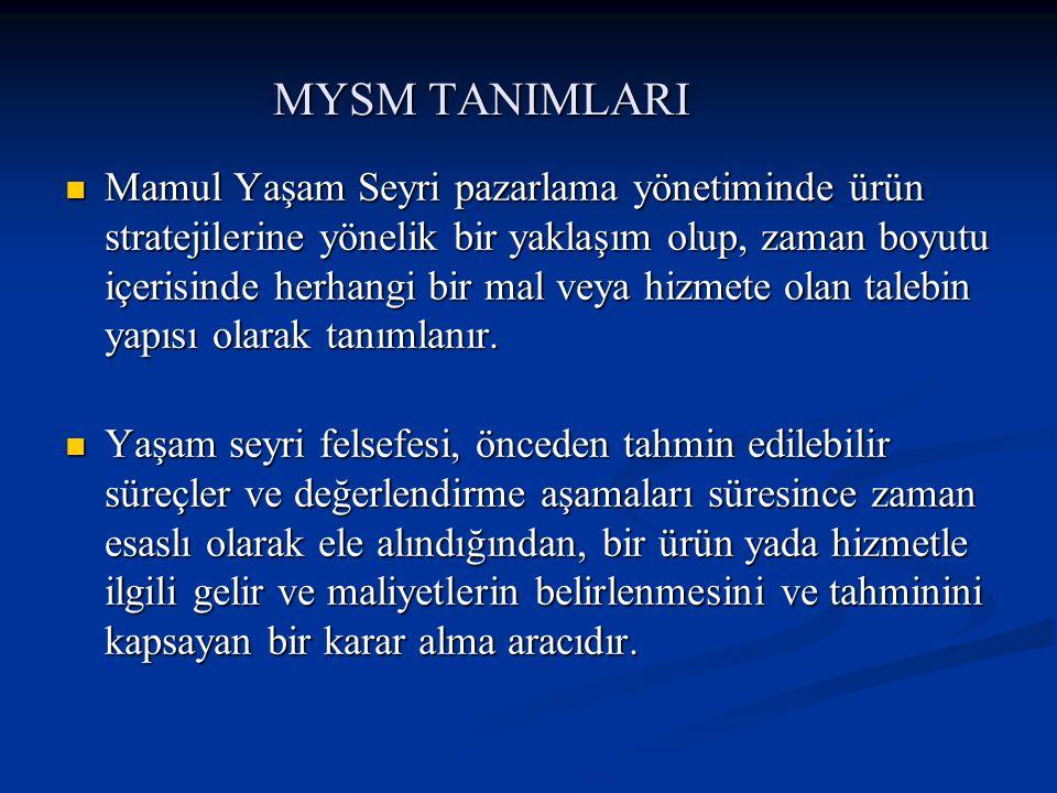 MYSM TANIMLARI