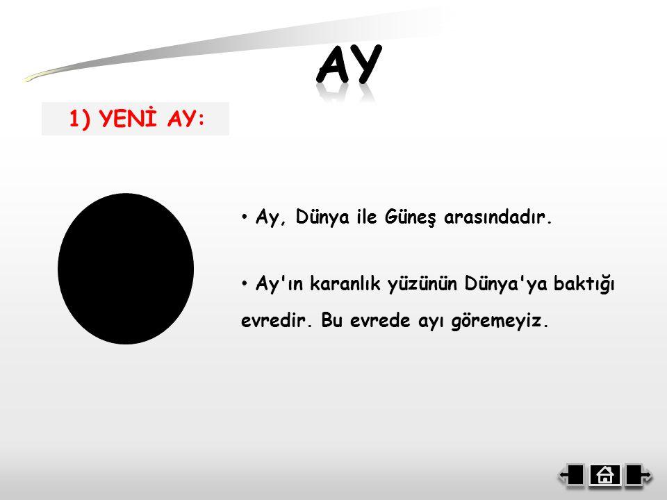 AY 1) YENİ AY: Ay, Dünya ile Güneş arasındadır.