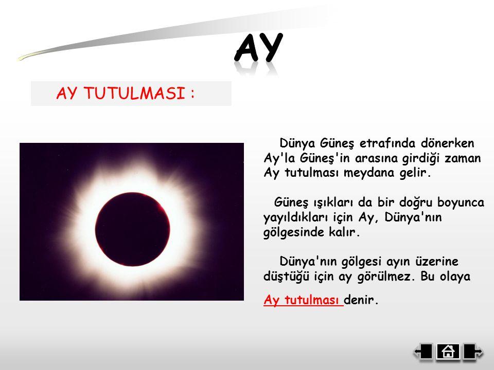 AY AY TUTULMASI : Dünya Güneş etrafında dönerken Ay la Güneş in arasına girdiği zaman Ay tutulması meydana gelir.