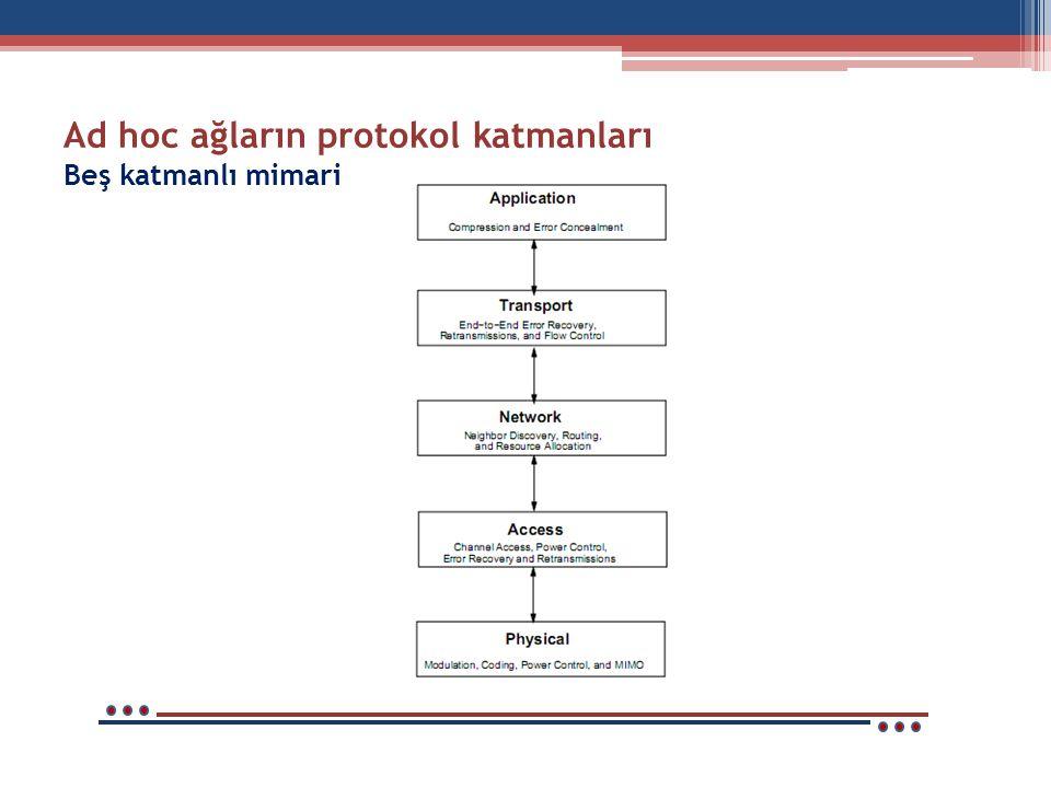 Ad hoc ağların protokol katmanları Beş katmanlı mimari