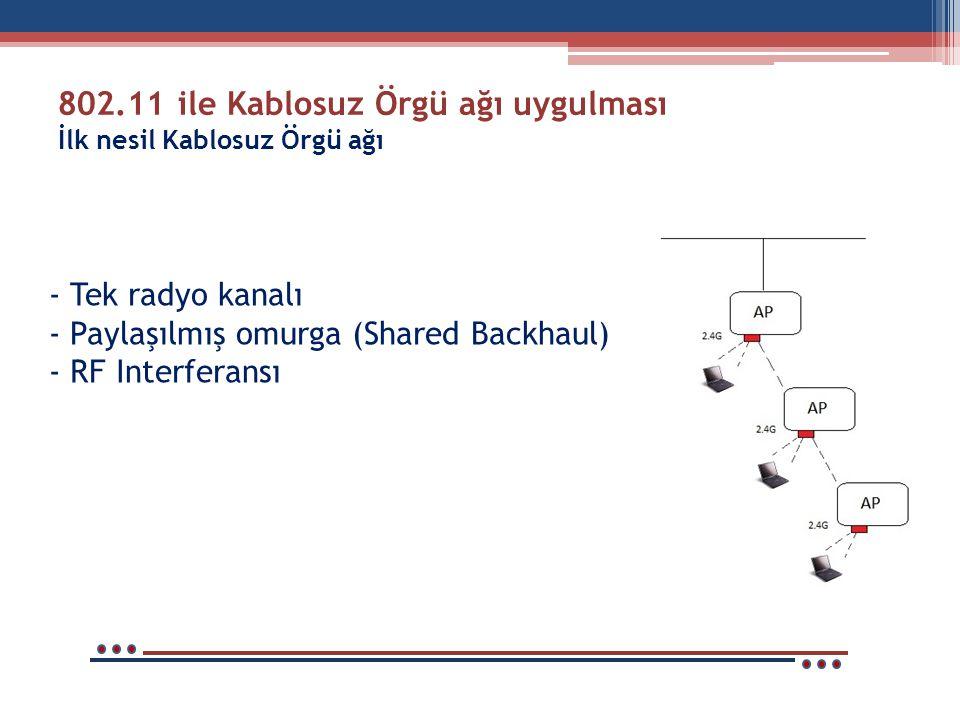 802.11 ile Kablosuz Örgü ağı uygulması İlk nesil Kablosuz Örgü ağı