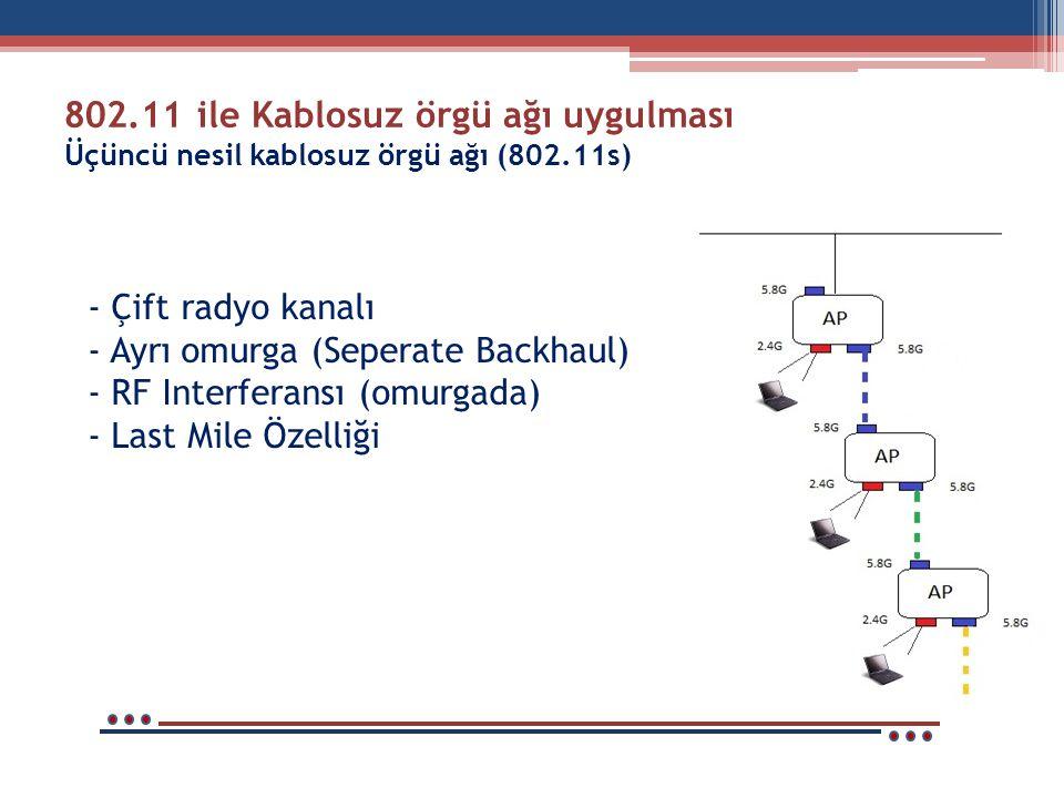 802.11 ile Kablosuz örgü ağı uygulması Üçüncü nesil kablosuz örgü ağı (802.11s)
