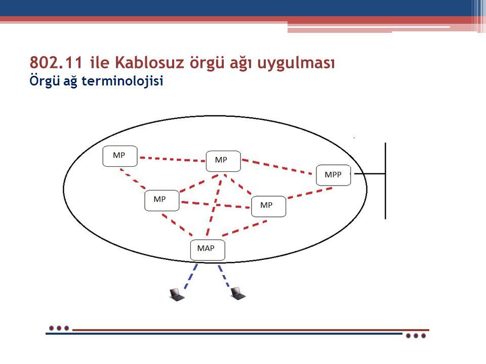 802.11 ile Kablosuz örgü ağı uygulması Örgü ağ terminolojisi