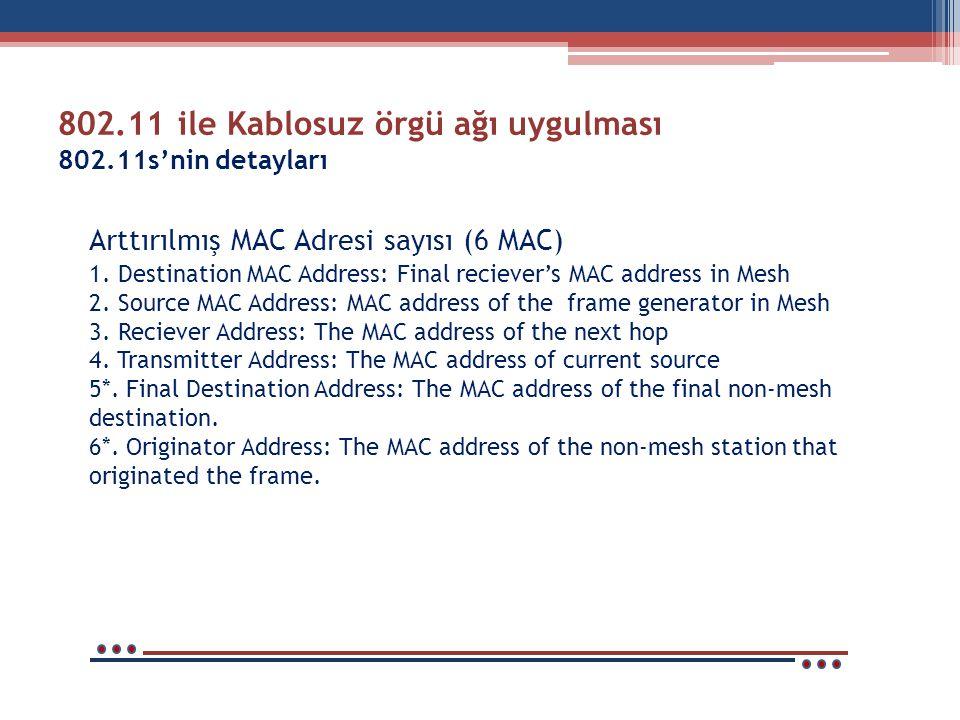 802.11 ile Kablosuz örgü ağı uygulması 802.11s'nin detayları