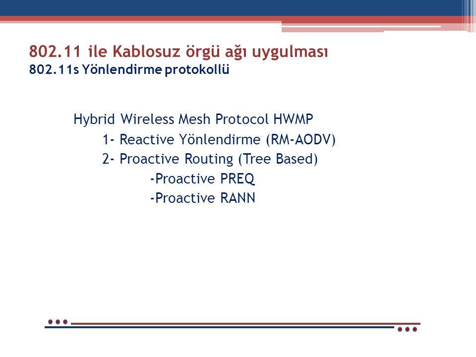 802.11 ile Kablosuz örgü ağı uygulması 802.11s Yönlendirme protokollü
