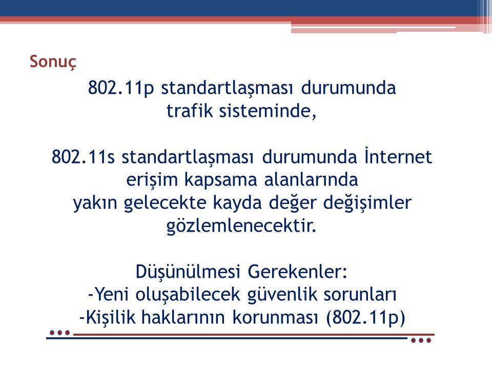 802.11p standartlaşması durumunda trafik sisteminde,