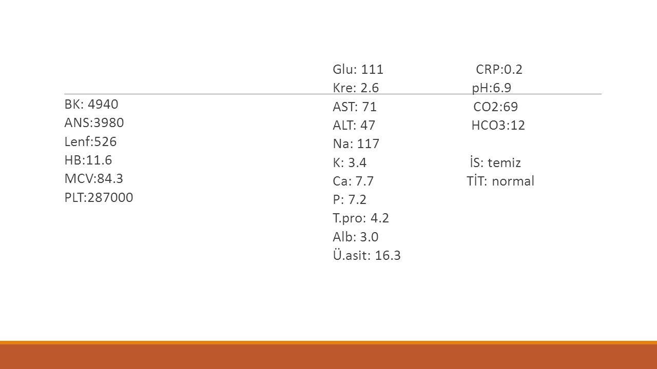Glu: 111 CRP:0.2 Kre: 2.6 pH:6.9. AST: 71 CO2:69.