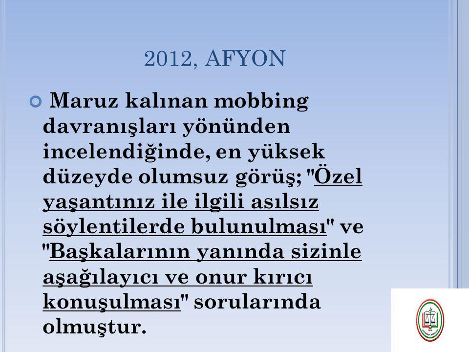 2012, AFYON
