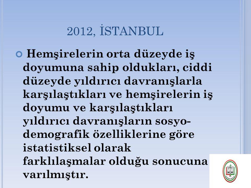2012, İSTANBUL