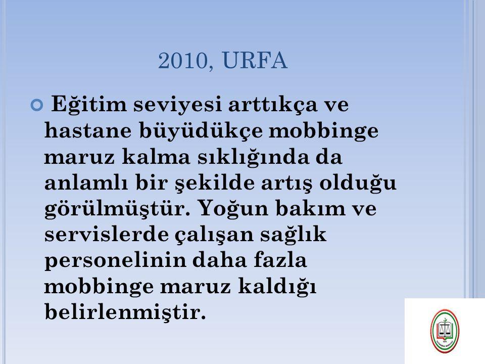 2010, URFA