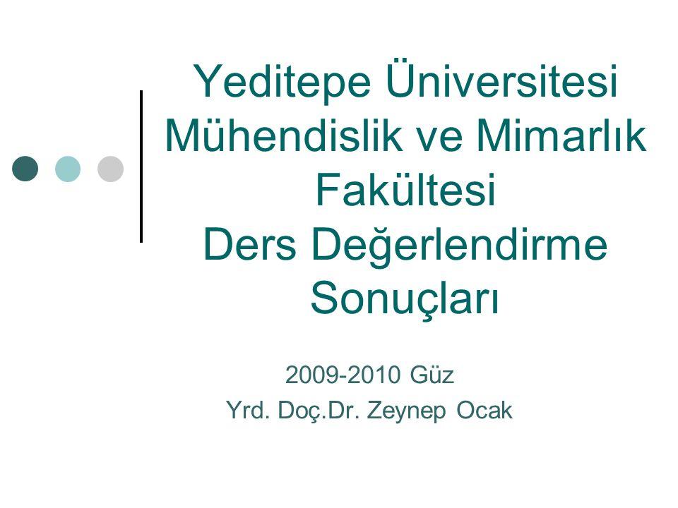 2009-2010 Güz Yrd. Doç.Dr. Zeynep Ocak