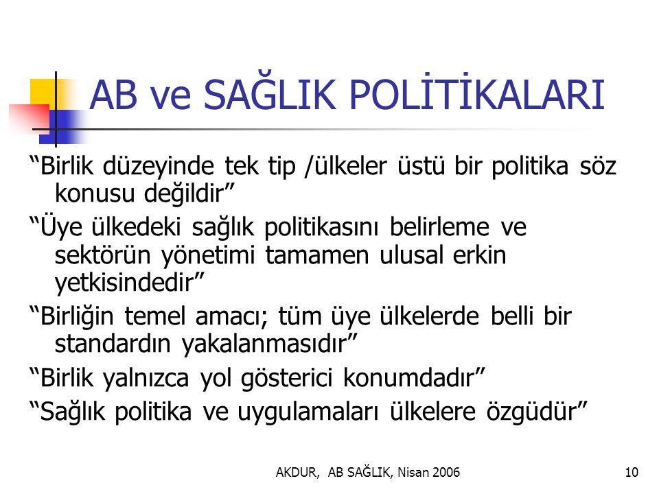 AB ve SAĞLIK POLİTİKALARI