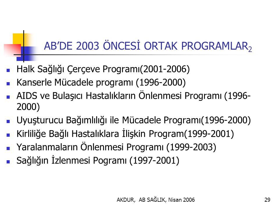 AB'DE 2003 ÖNCESİ ORTAK PROGRAMLAR2