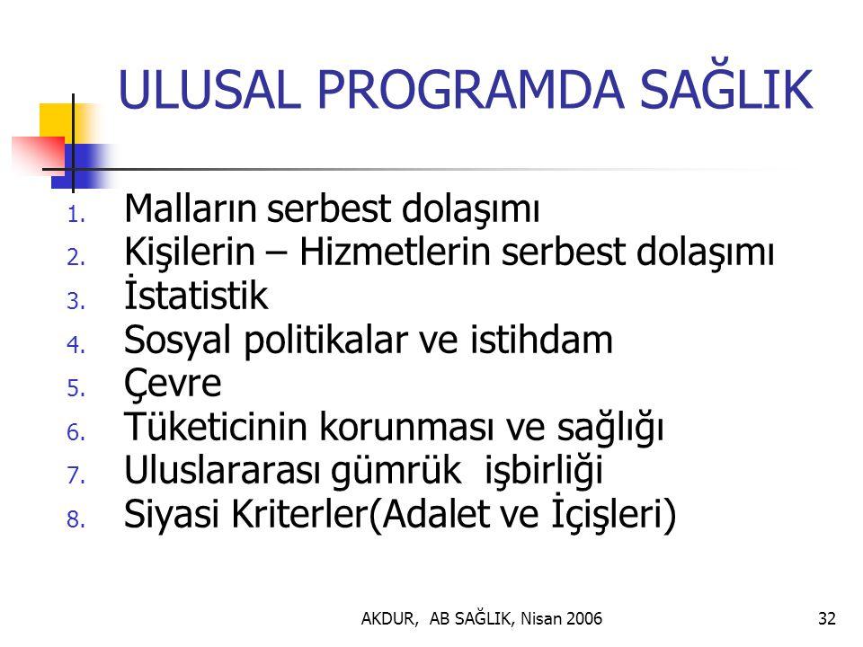 ULUSAL PROGRAMDA SAĞLIK